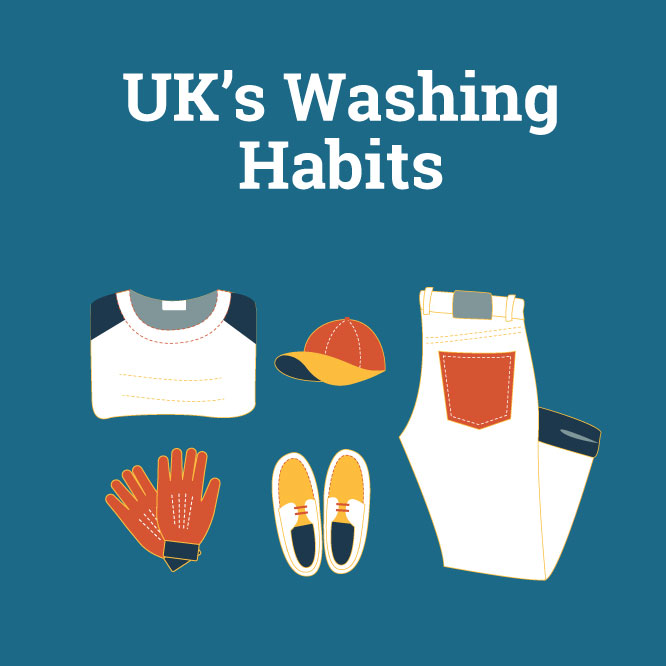 washing habits in UK infographics