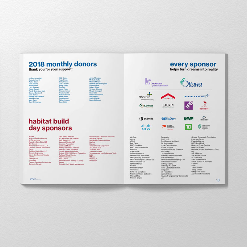 annual report design and infographics