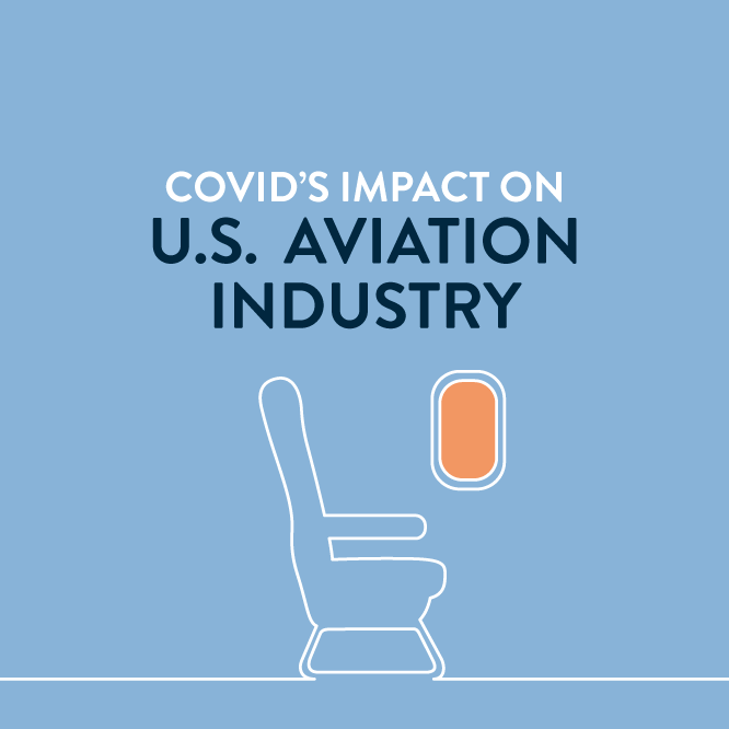 covid's impact on US aviation industry in 2020